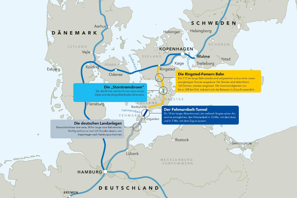 Die Karte zeigt es deutlich: Der Fehmarnbelt-Tunnel verkürzt die Reisezeit zwischen Deutschland und Skandinavien deutlich. © Femern A/S