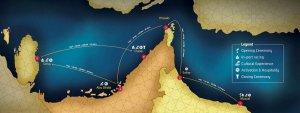 Regattestrecke im Arabischen Golf © DB